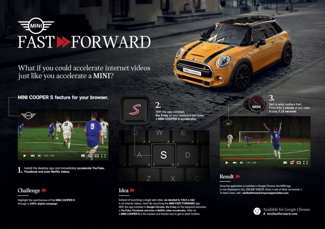 mini fast forward 2